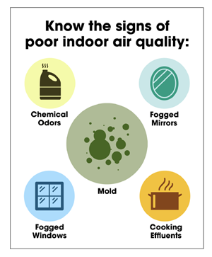 Know-the-signs-of-poor-air-quality.png